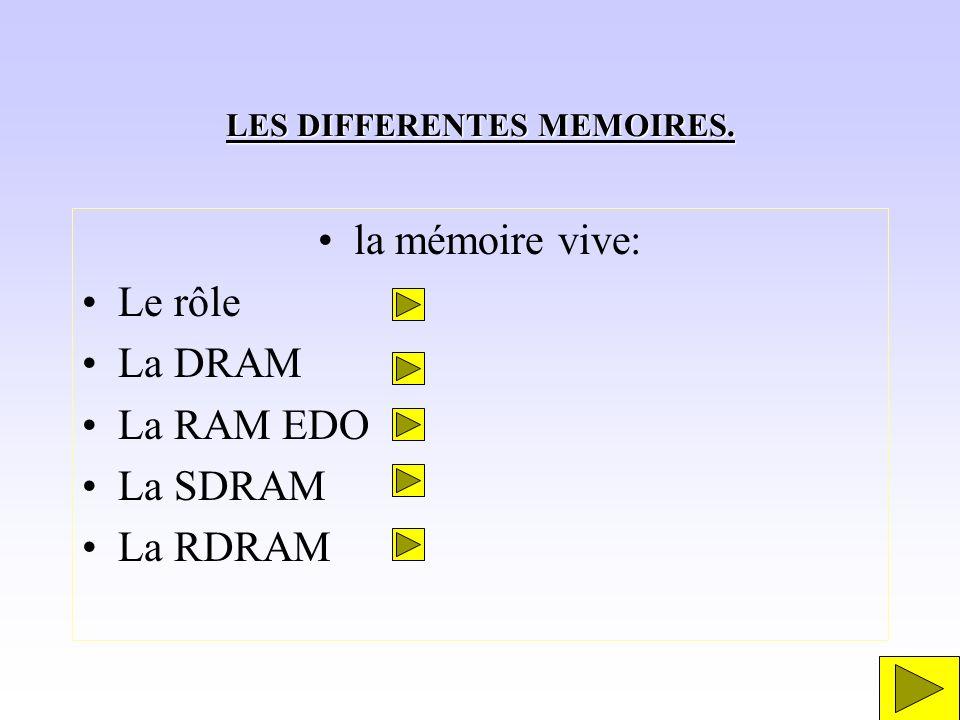 LES DIFFERENTES MEMOIRES. la mémoire vive: Le rôle La DRAM La RAM EDO La SDRAM La RDRAM