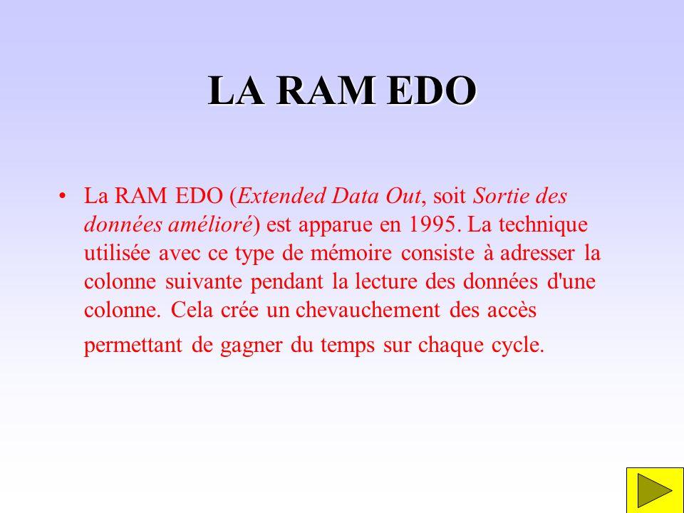 LA RAM EDO La RAM EDO (Extended Data Out, soit Sortie des données amélioré) est apparue en 1995. La technique utilisée avec ce type de mémoire consist