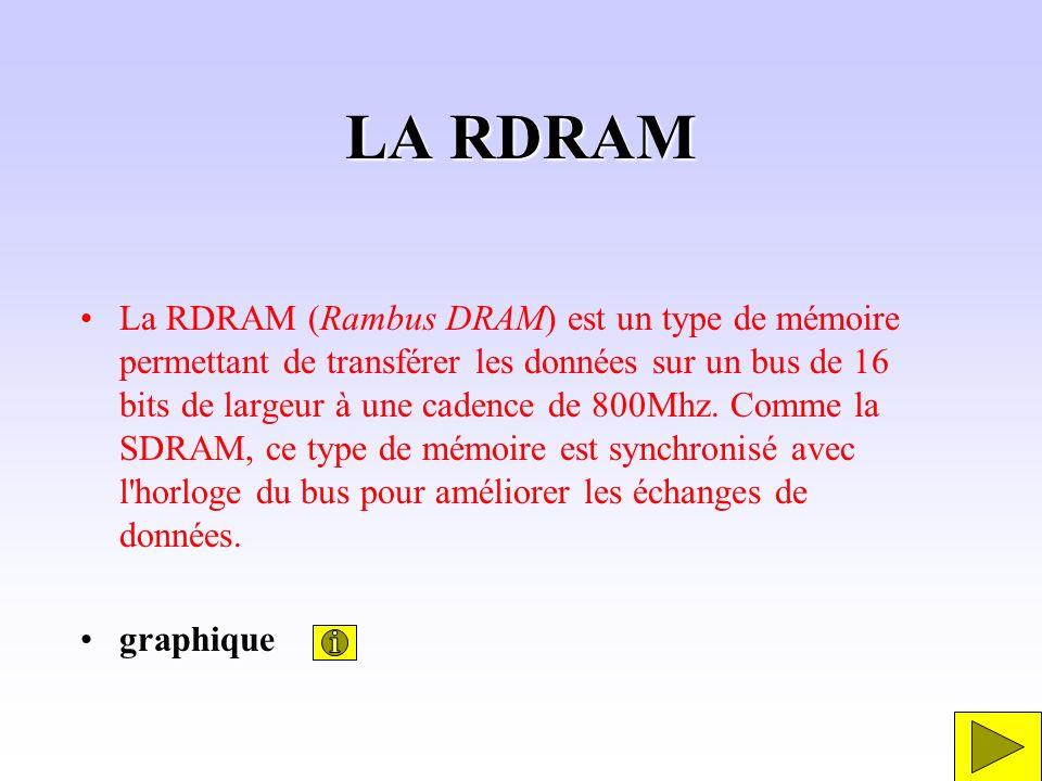 LA RDRAM La RDRAM (Rambus DRAM) est un type de mémoire permettant de transférer les données sur un bus de 16 bits de largeur à une cadence de 800Mhz.