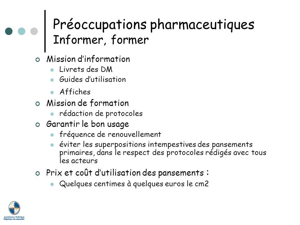 Préoccupations pharmaceutiques Informer, former Mission dinformation Livrets des DM Guides dutilisation Affiches Mission de formation rédaction de pro
