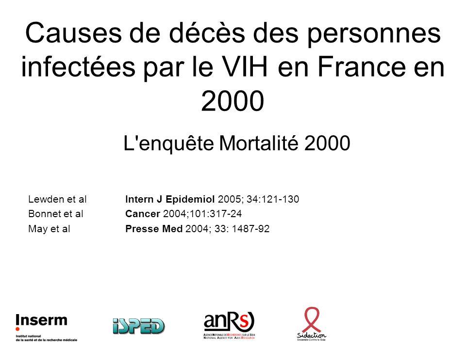 Causes de décès des personnes infectées par le VIH en France en 2000 L'enquête Mortalité 2000 Lewden et al Intern J Epidemiol 2005; 34:121-130 Bonnet