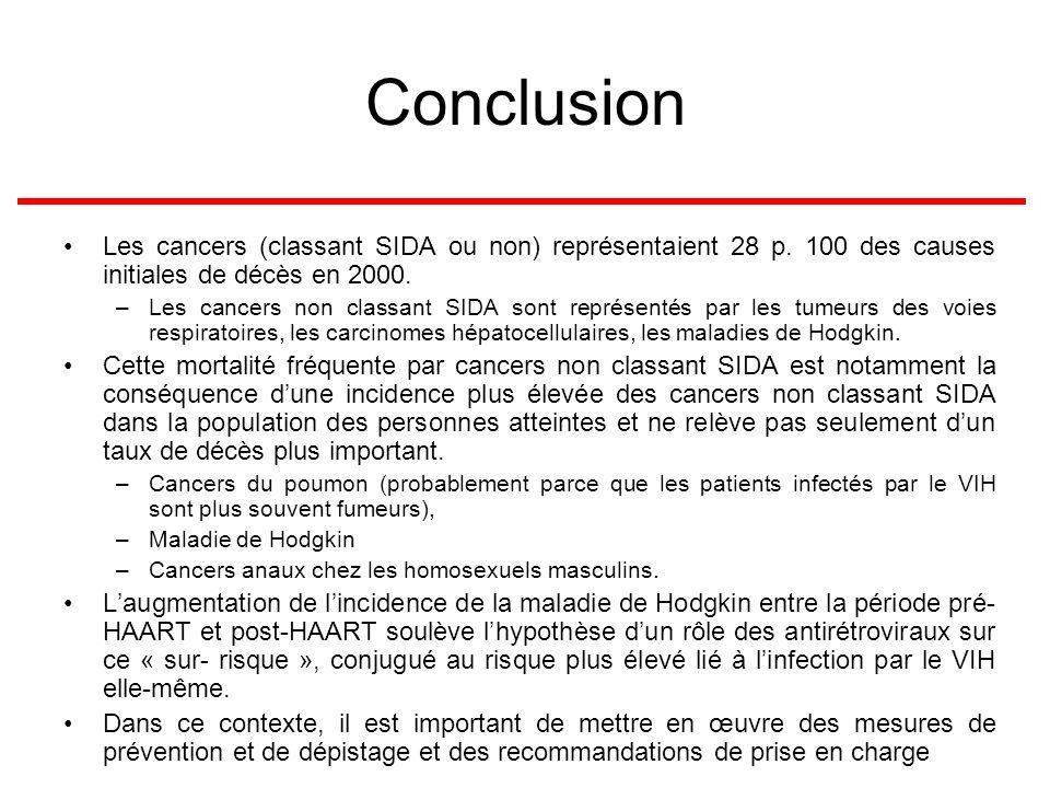 Conclusion Les cancers (classant SIDA ou non) représentaient 28 p. 100 des causes initiales de décès en 2000. –Les cancers non classant SIDA sont repr