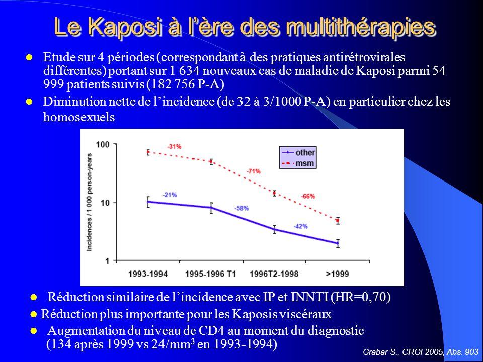 Le Kaposi à lère des multithérapies Etude sur 4 périodes (correspondant à des pratiques antirétrovirales différentes) portant sur 1 634 nouveaux cas d