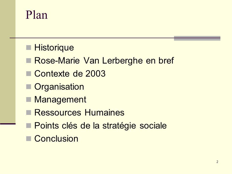 2 Plan Historique Rose-Marie Van Lerberghe en bref Contexte de 2003 Organisation Management Ressources Humaines Points clés de la stratégie sociale Co