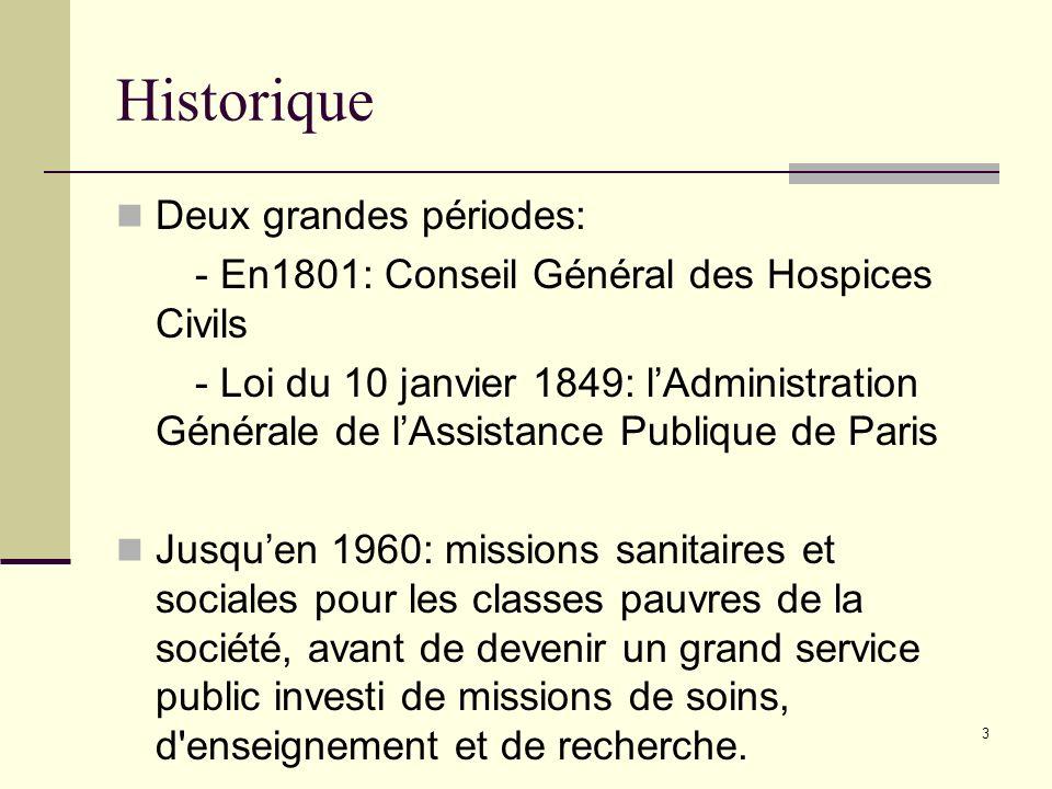 3 Historique Deux grandes périodes: - En1801: Conseil Général des Hospices Civils - Loi du 10 janvier 1849: lAdministration Générale de lAssistance Pu