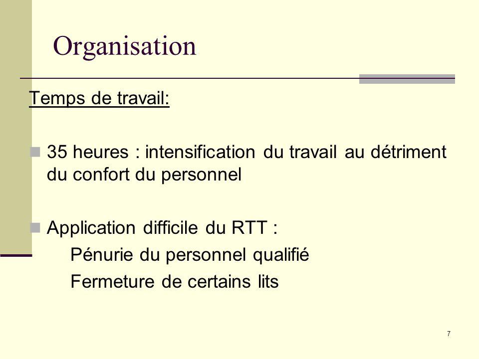 7 Organisation Temps de travail: 35 heures : intensification du travail au détriment du confort du personnel Application difficile du RTT : Pénurie du