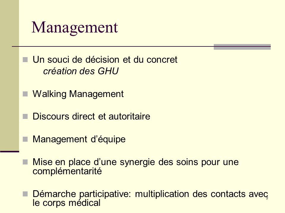 9 Management Un souci de décision et du concret création des GHU Walking Management Discours direct et autoritaire Management déquipe Mise en place du