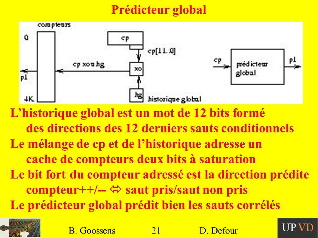 21 B. Goossens D. Defour21 B. Goossens D. Defour Prédicteur global Lhistorique global est un mot de 12 bits formé des directions des 12 derniers sauts