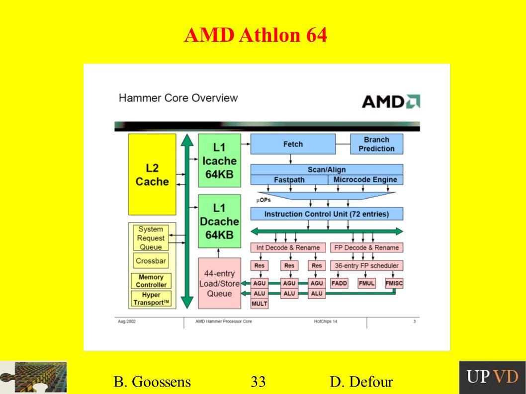 33 B. Goossens D. Defour33 B. Goossens D. Defour AMD Athlon 64