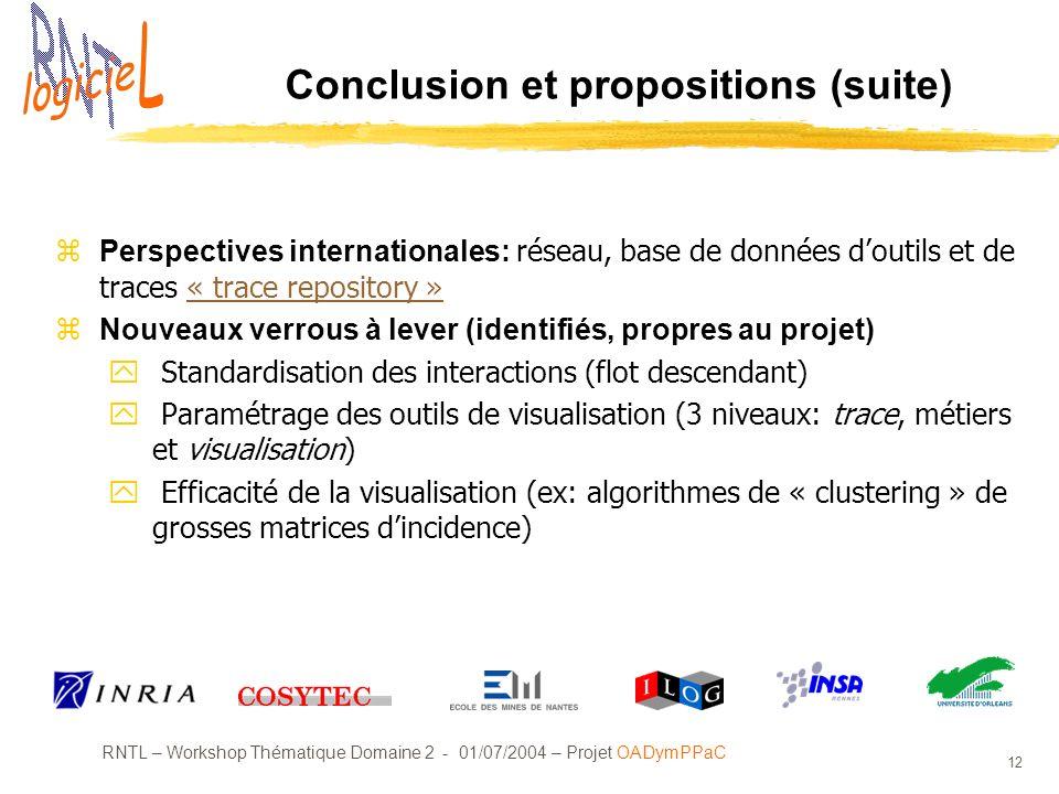 RNTL – Workshop Thématique Domaine 2 - 01/07/2004 – Projet OADymPPaC 12 Conclusion et propositions (suite) Perspectives internationales: réseau, base