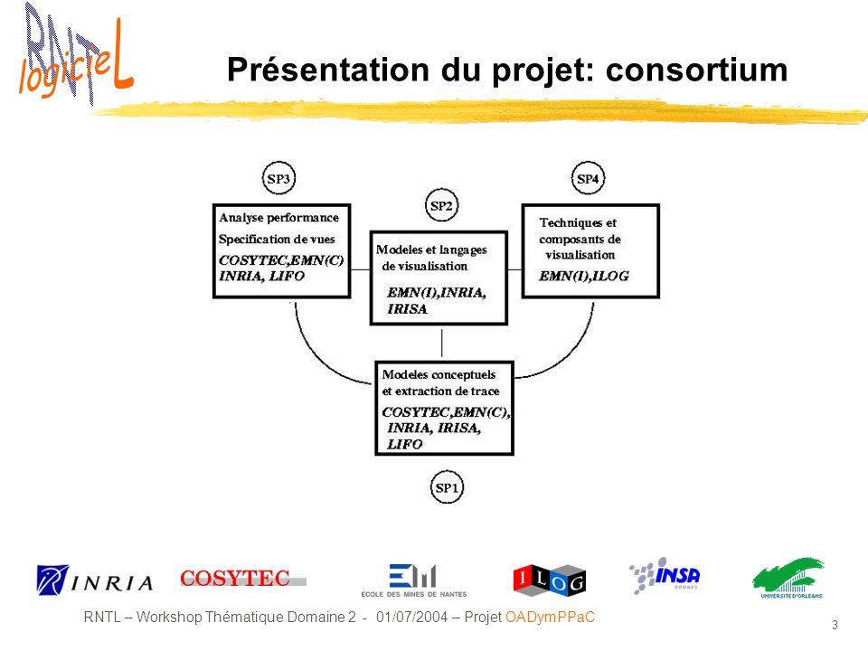 RNTL – Workshop Thématique Domaine 2 - 01/07/2004 – Projet OADymPPaC 3 Présentation du projet: consortium