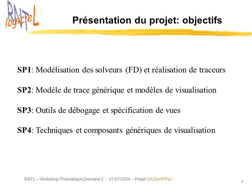RNTL – Workshop Thématique Domaine 2 - 01/07/2004 – Projet OADymPPaC 4 Présentation du projet: objectifs SP1: Modélisation des solveurs (FD) et réalisation de traceurs SP2: Modèle de trace générique et modèles de visualisation SP3: Outils de débogage et spécification de vues SP4: Techniques et composants génériques de visualisation