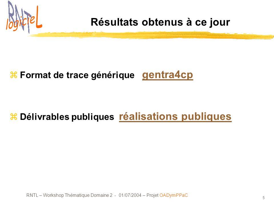 RNTL – Workshop Thématique Domaine 2 - 01/07/2004 – Projet OADymPPaC 5 Résultats obtenus à ce jour zFormat de trace générique gentra4cp gentra4cp zDélivrables publiques réalisations publiques réalisations publiques