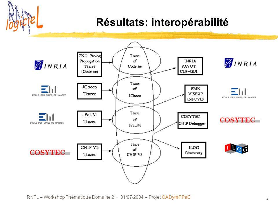 RNTL – Workshop Thématique Domaine 2 - 01/07/2004 – Projet OADymPPaC 6 Résultats: interopérabilité