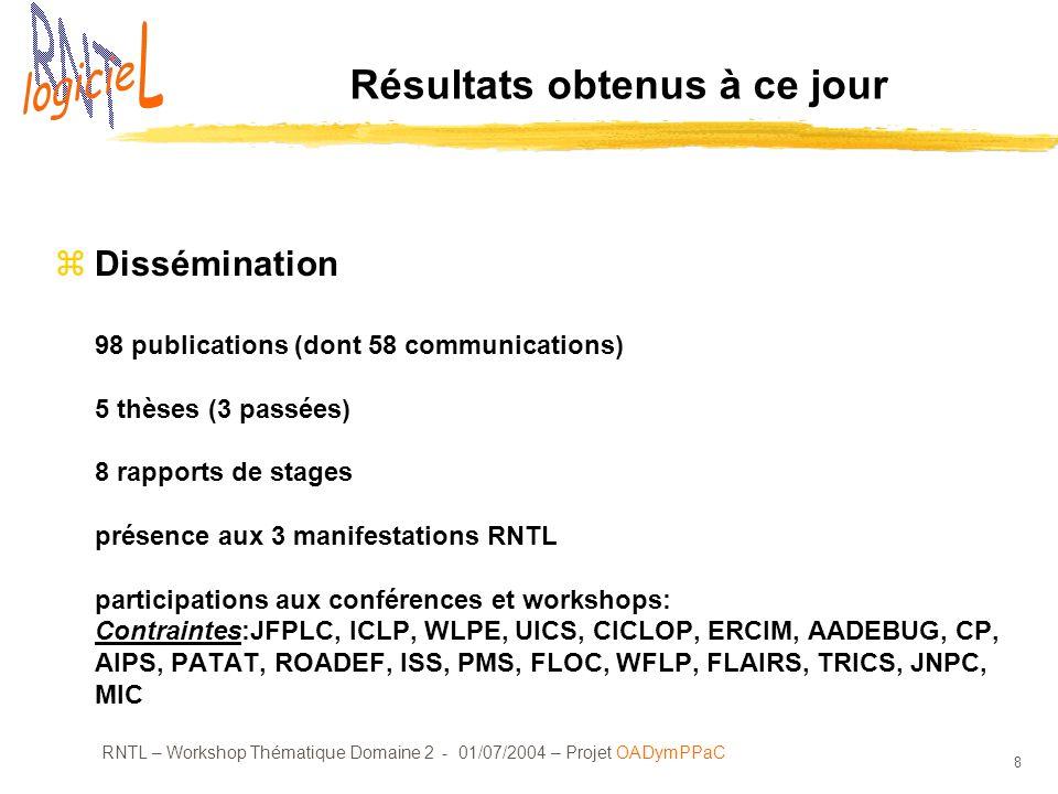 RNTL – Workshop Thématique Domaine 2 - 01/07/2004 – Projet OADymPPaC 8 Résultats obtenus à ce jour zDissémination 98 publications (dont 58 communicati