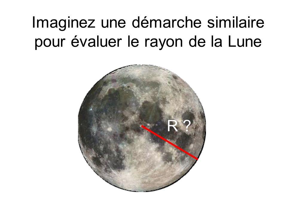 Imaginez une démarche similaire pour évaluer le rayon de la Lune R