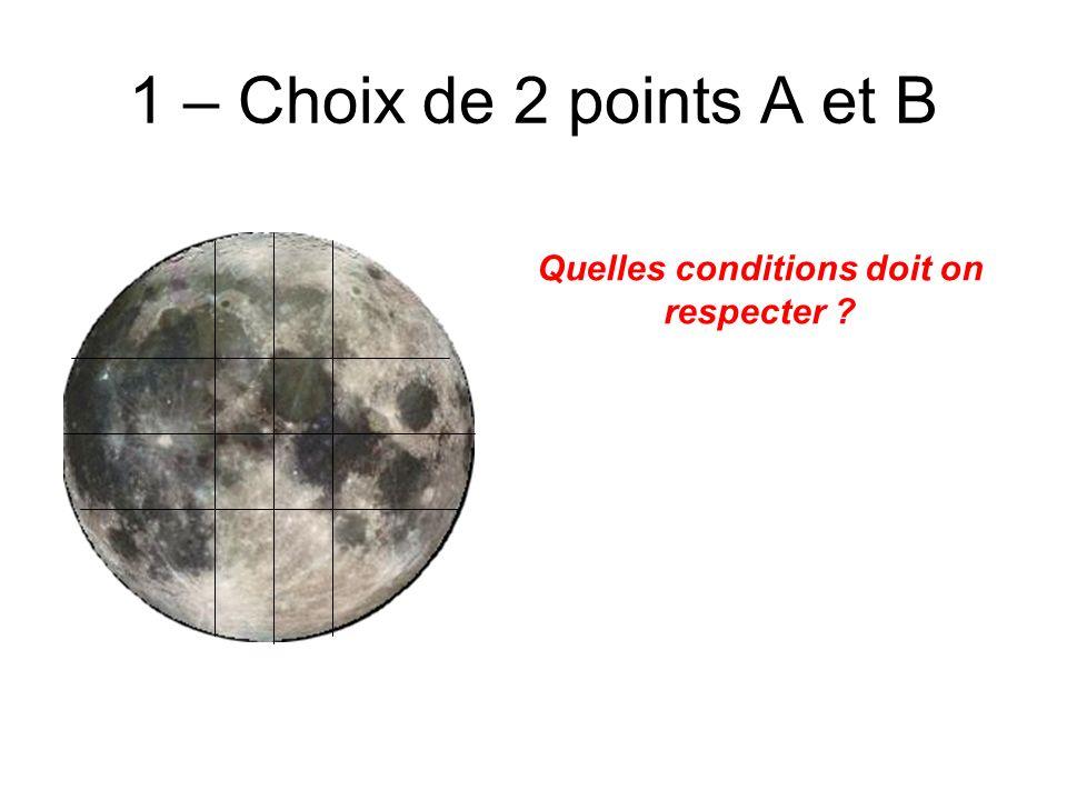 1 – Choix de 2 points A et B Quelles conditions doit on respecter