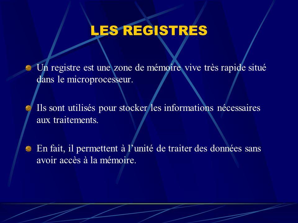 LES REGISTRES Un registre est une zone de mémoire vive très rapide situé dans le microprocesseur. Ils sont utilisés pour stocker les informations néce
