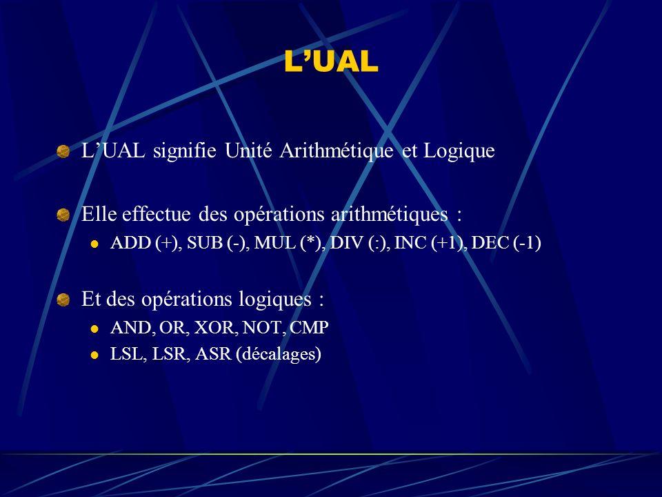LUAL LUAL signifie Unité Arithmétique et Logique Elle effectue des opérations arithmétiques : ADD (+), SUB (-), MUL (*), DIV (:), INC (+1), DEC (-1) E