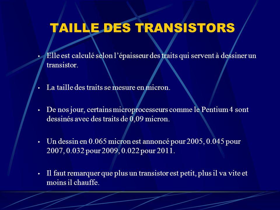 TAILLE DES TRANSISTORS Elle est calculé selon lépaisseur des traits qui servent à dessiner un transistor. La taille des traits se mesure en micron. De