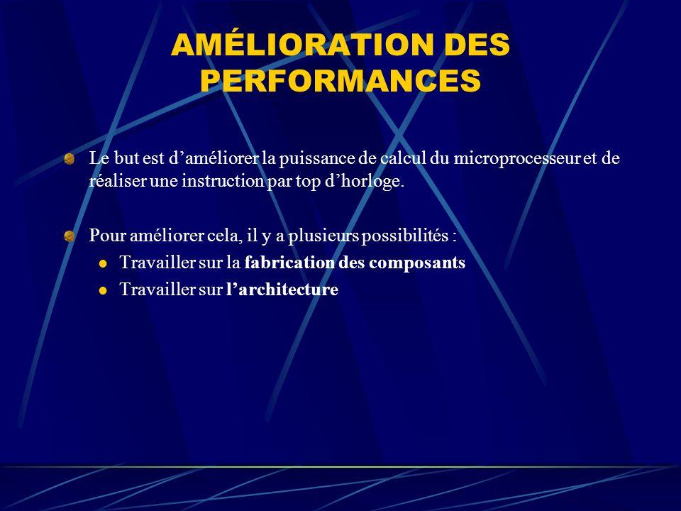 AMÉLIORATION DES PERFORMANCES Le but est daméliorer la puissance de calcul du microprocesseur et de réaliser une instruction par top dhorloge. Pour am