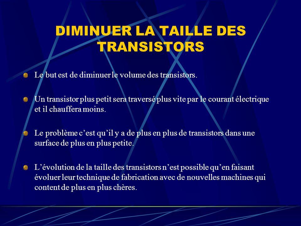DIMINUER LA TAILLE DES TRANSISTORS Le but est de diminuer le volume des transistors. Un transistor plus petit sera traversé plus vite par le courant é