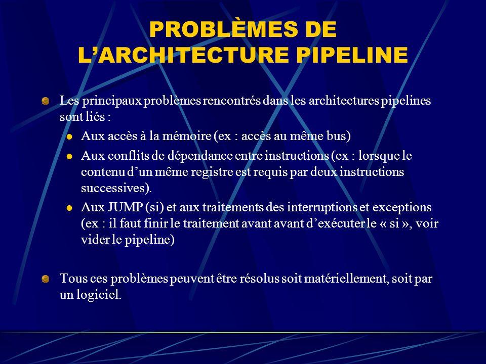 PROBLÈMES DE LARCHITECTURE PIPELINE Les principaux problèmes rencontrés dans les architectures pipelines sont liés : Aux accès à la mémoire (ex : accè