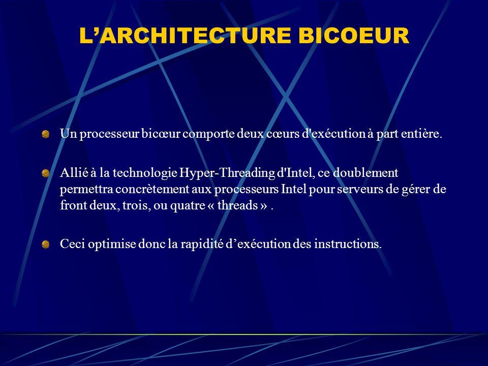 LARCHITECTURE BICOEUR Un processeur bicœur comporte deux cœurs d'exécution à part entière. Allié à la technologie Hyper-Threading d'Intel, ce doubleme