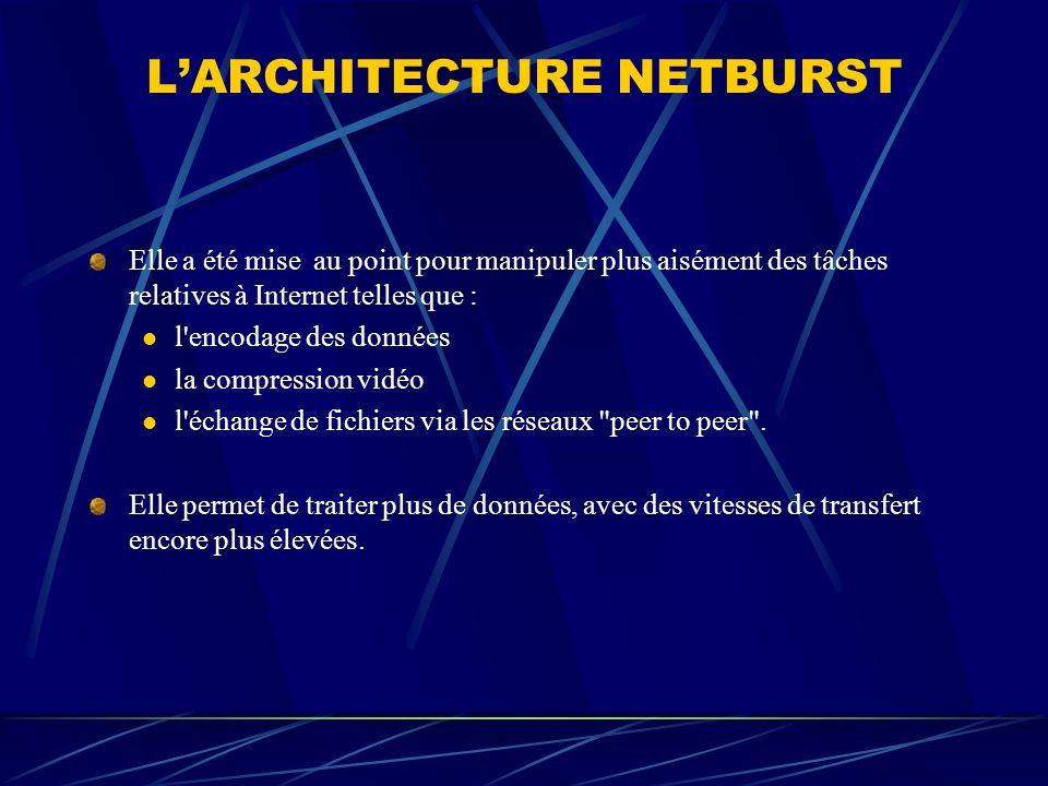 LARCHITECTURE NETBURST Elle a été mise au point pour manipuler plus aisément des tâches relatives à Internet telles que : l'encodage des données la co