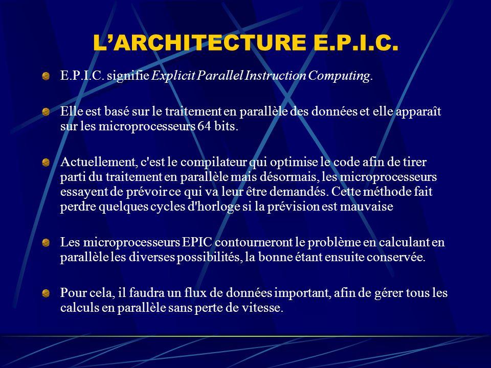 LARCHITECTURE E.P.I.C. E.P.I.C. signifie Explicit Parallel Instruction Computing. Elle est basé sur le traitement en parallèle des données et elle app