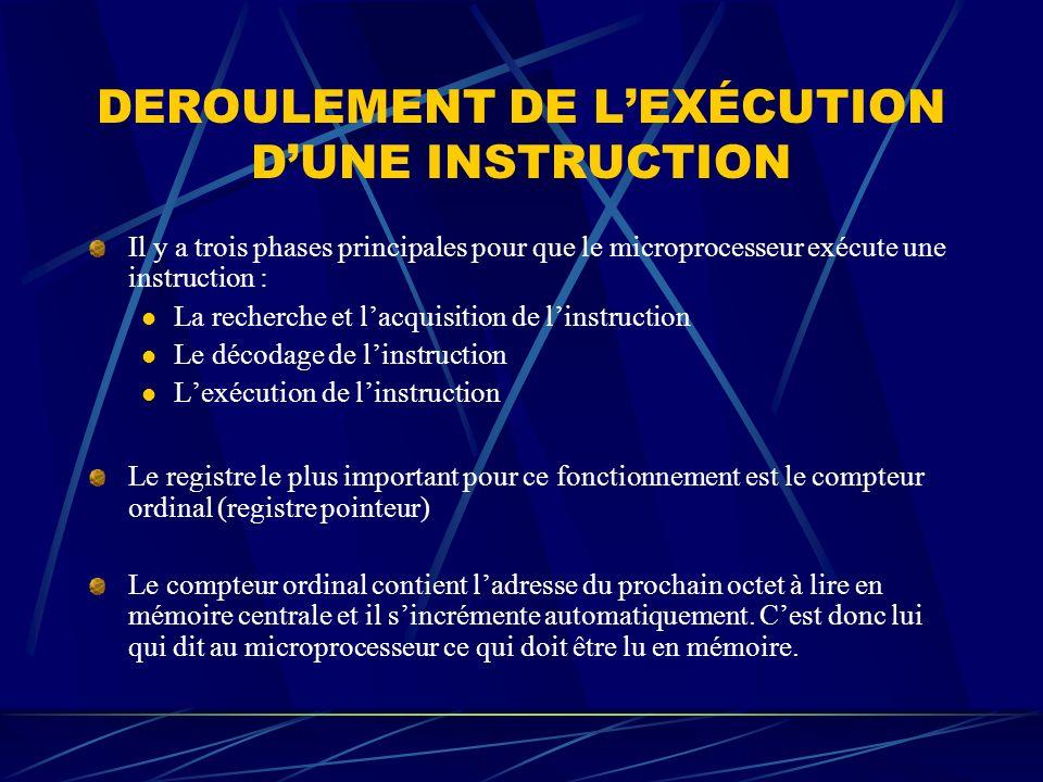 DEROULEMENT DE LEXÉCUTION DUNE INSTRUCTION Il y a trois phases principales pour que le microprocesseur exécute une instruction : La recherche et lacqu