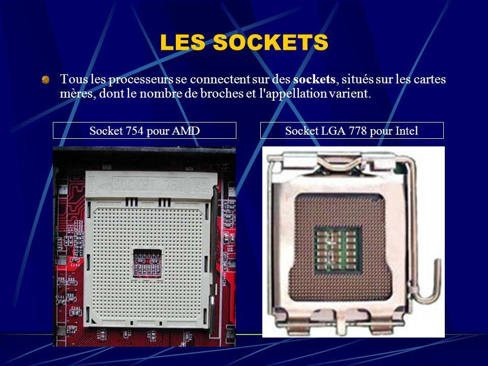 Tous les processeurs se connectent sur des sockets, situés sur les cartes mères, dont le nombre de broches et l'appellation varient. Socket 754 pour A