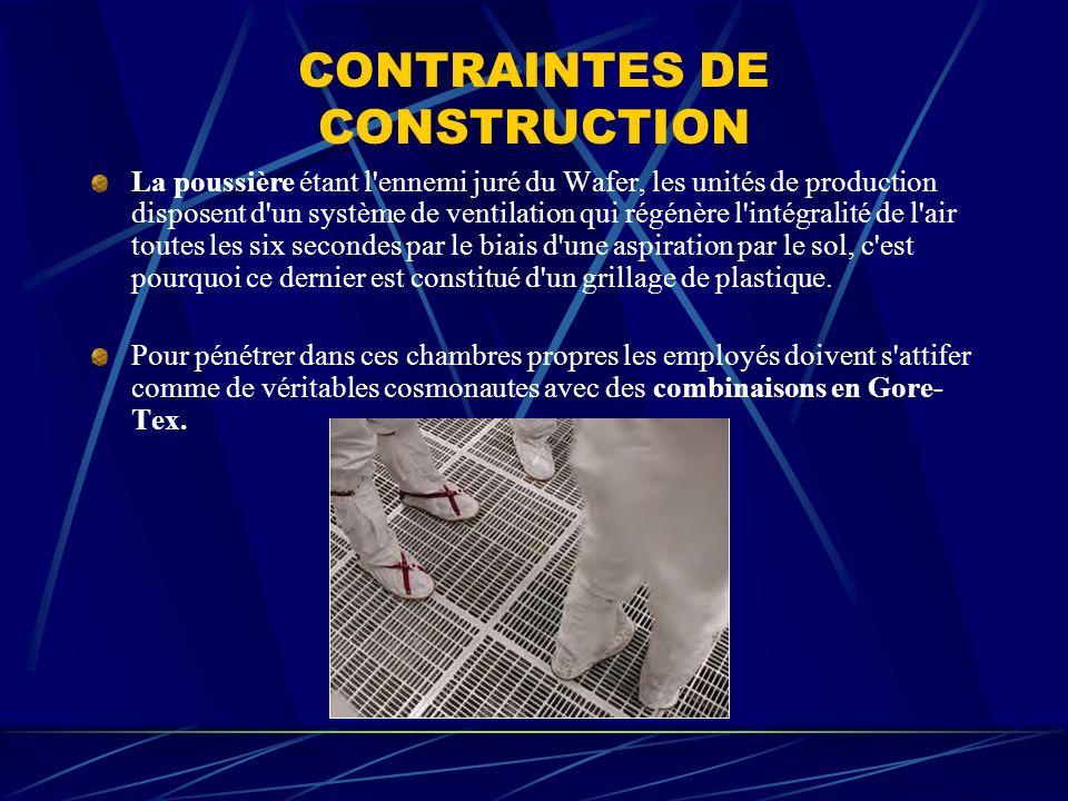 CONTRAINTES DE CONSTRUCTION La poussière étant l'ennemi juré du Wafer, les unités de production disposent d'un système de ventilation qui régénère l'i