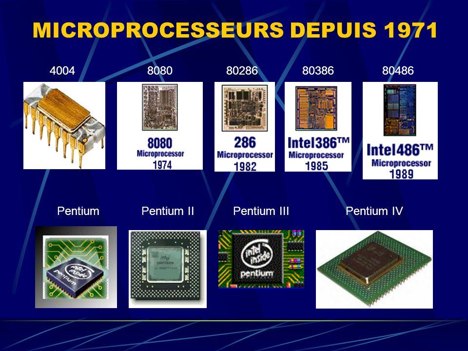 MICROPROCESSEURS DEPUIS 1971 40048080802868038680486 PentiumPentium IIPentium IIIPentium IV