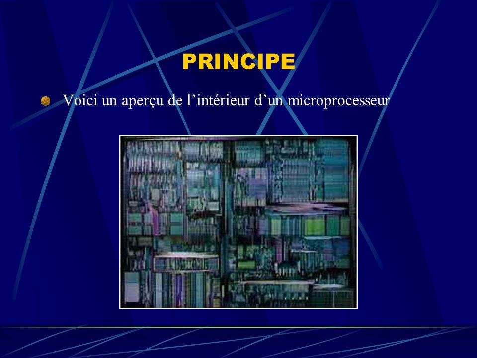 PRINCIPE Voici un aperçu de lintérieur dun microprocesseur