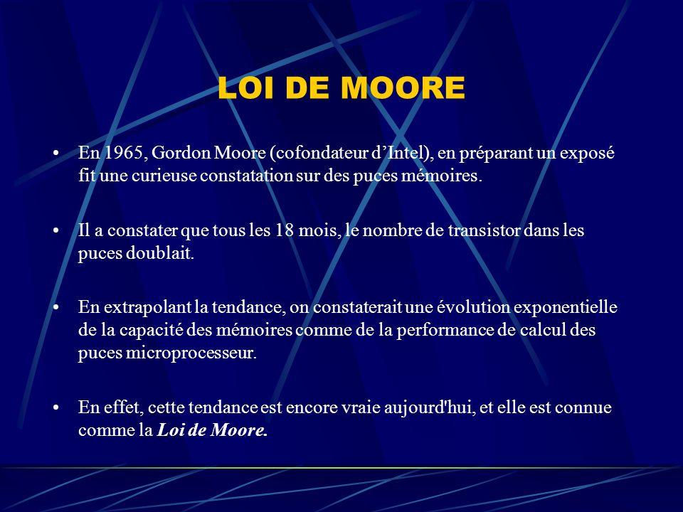 LOI DE MOORE En 1965, Gordon Moore (cofondateur dIntel), en préparant un exposé fit une curieuse constatation sur des puces mémoires. Il a constater q