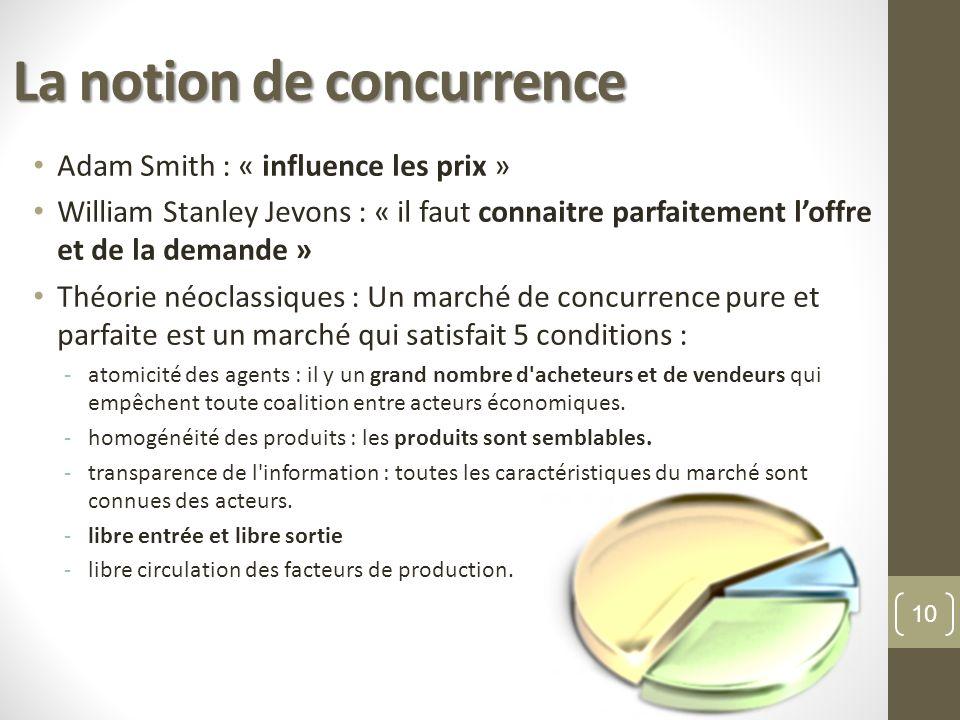 La notion de concurrence Adam Smith : « influence les prix » William Stanley Jevons : « il faut connaitre parfaitement loffre et de la demande » Théor