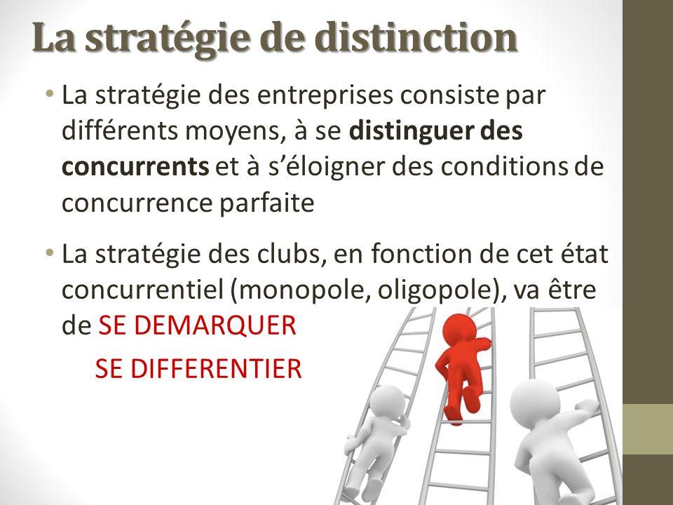 La stratégie des entreprises consiste par différents moyens, à se distinguer des concurrents et à séloigner des conditions de concurrence parfaite La