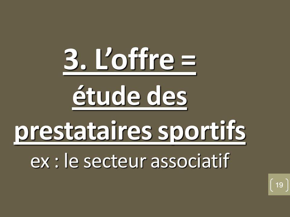 3. Loffre = étude des prestataires sportifs ex : le secteur associatif 19