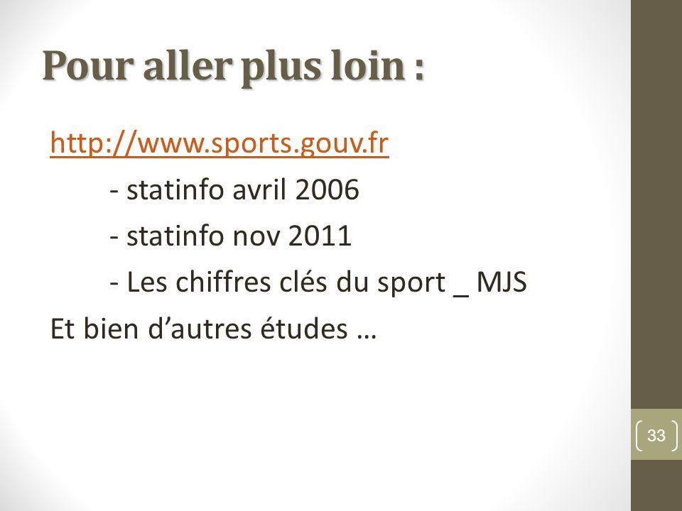 Pour aller plus loin : http://www.sports.gouv.fr - statinfo avril 2006 - statinfo nov 2011 - Les chiffres clés du sport _ MJS Et bien dautres études …