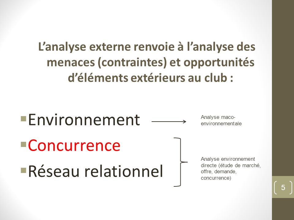 Lanalyse externe renvoie à lanalyse des menaces (contraintes) et opportunités déléments extérieurs au club : Environnement Concurrence Réseau relation