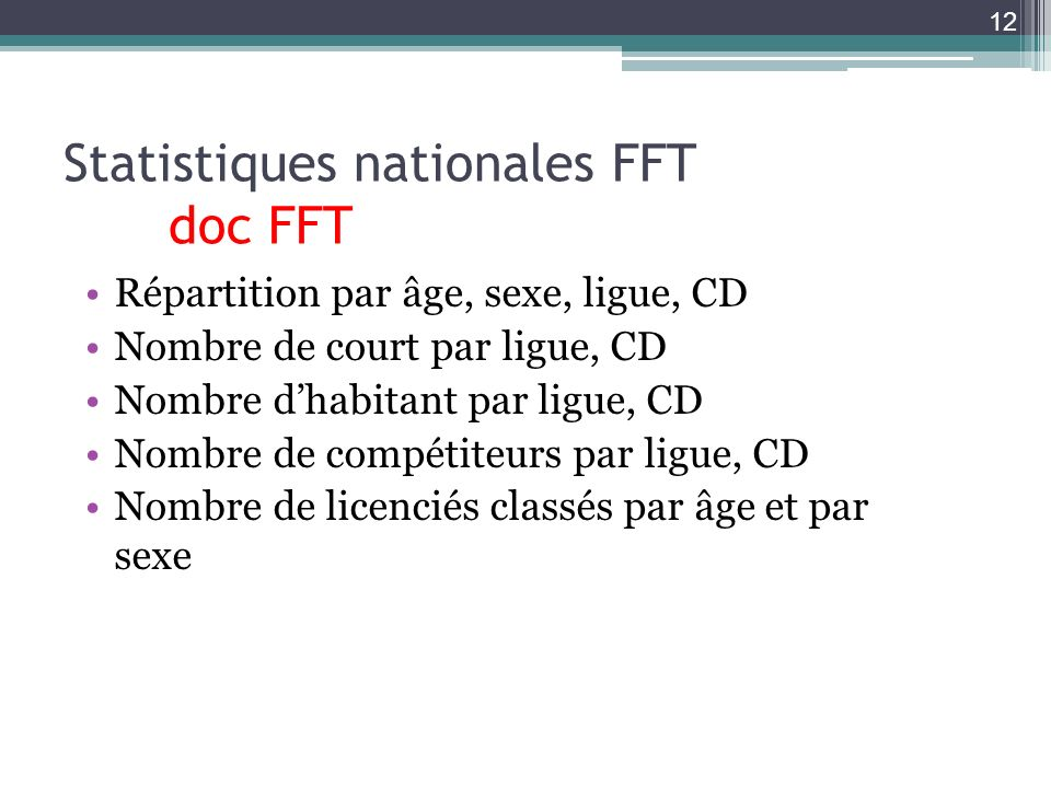 Statistiques nationales FFT doc FFT Répartition par âge, sexe, ligue, CD Nombre de court par ligue, CD Nombre dhabitant par ligue, CD Nombre de compét