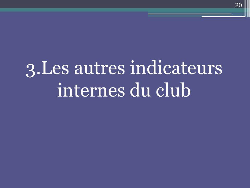3.Les autres indicateurs internes du club 20