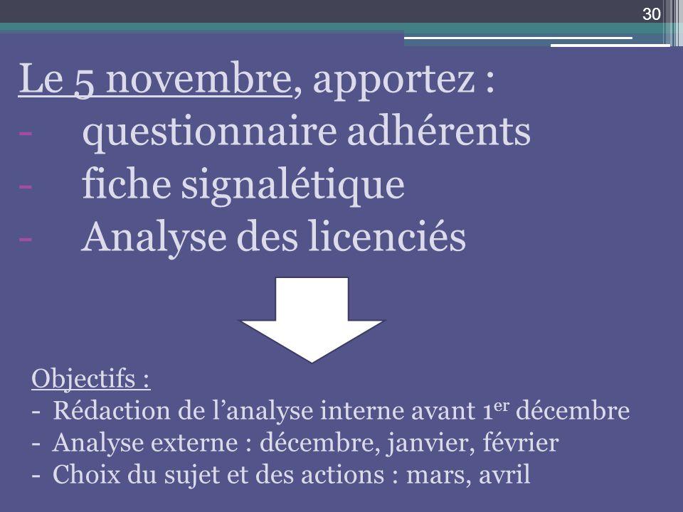 Le 5 novembre, apportez : -questionnaire adhérents -fiche signalétique -Analyse des licenciés 30 Objectifs : -Rédaction de lanalyse interne avant 1 er
