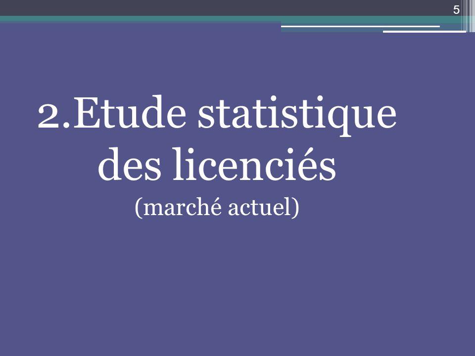2.Etude statistique des licenciés (marché actuel) 5