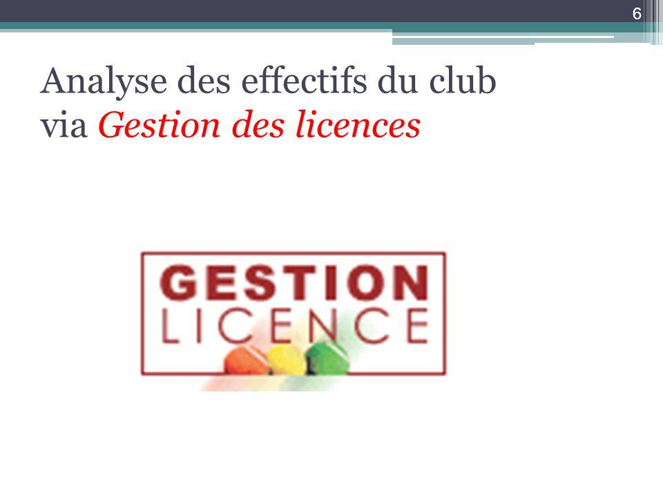 Analyse des effectifs du club via Gestion des licences 6