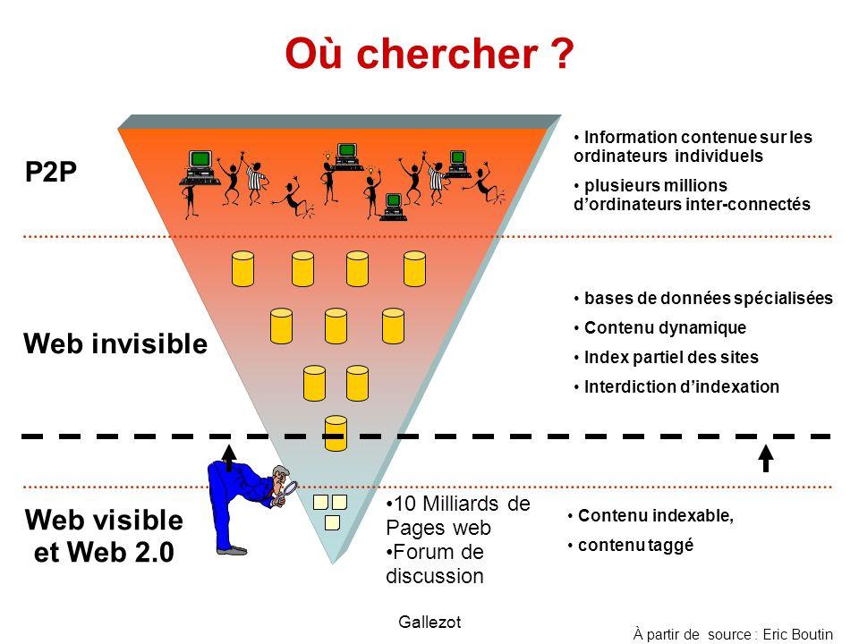 Gallezot Où chercher ? Web visible et Web 2.0 Web invisible P2P Contenu indexable, contenu taggé bases de données spécialisées Contenu dynamique Index