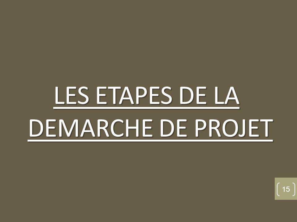 LES ETAPES DE LA DEMARCHE DE PROJET 15