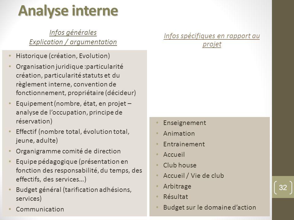 Analyse interne Infos générales Explication / argumentation Historique (création, Evolution) Organisation juridique :particularité création, particula
