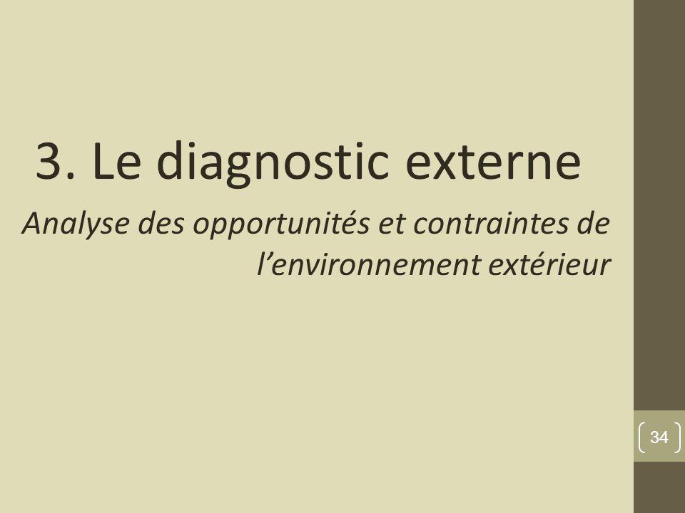 3. Le diagnostic externe Analyse des opportunités et contraintes de lenvironnement extérieur 34